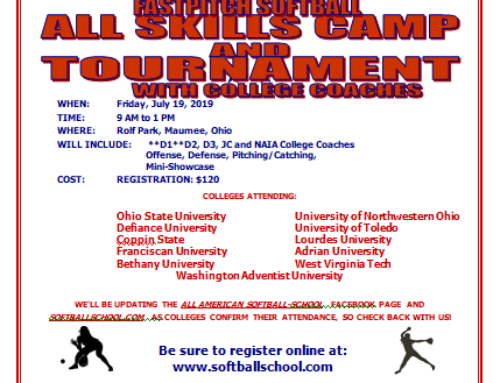 All Skills Camp and Tournament with College Coaches – Friday July 19, 2019